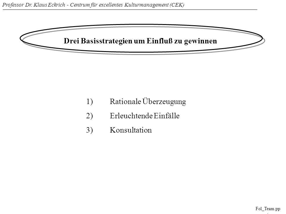 Professor Dr. Klaus Eckrich - Centrum für excellentes Kulturmanagement (CEK) Fol_Team.pp t Drei Basisstrategien um Einfluß zu gewinnen 1)Rationale Übe