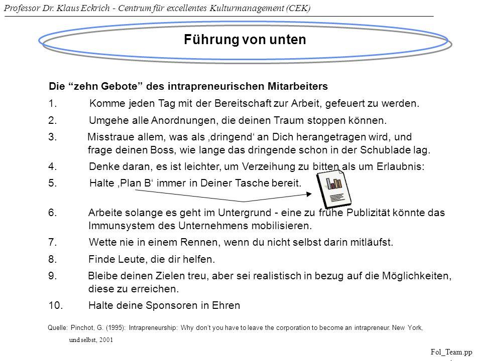 Professor Dr. Klaus Eckrich - Centrum für excellentes Kulturmanagement (CEK) Fol_Team.pp t Führung von unten Die zehn Gebote des intrapreneurischen Mi