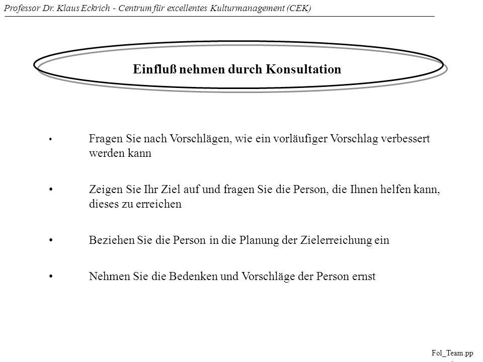 Professor Dr. Klaus Eckrich - Centrum für excellentes Kulturmanagement (CEK) Fol_Team.pp t Einfluß nehmen durch Konsultation Fragen Sie nach Vorschläg