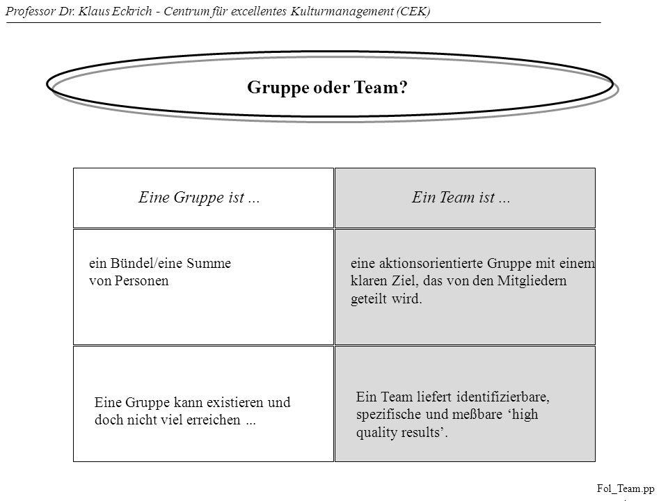 Professor Dr. Klaus Eckrich - Centrum für excellentes Kulturmanagement (CEK) Fol_Team.pp t Gruppe oder Team? Eine Gruppe ist... ein Bündel/eine Summe