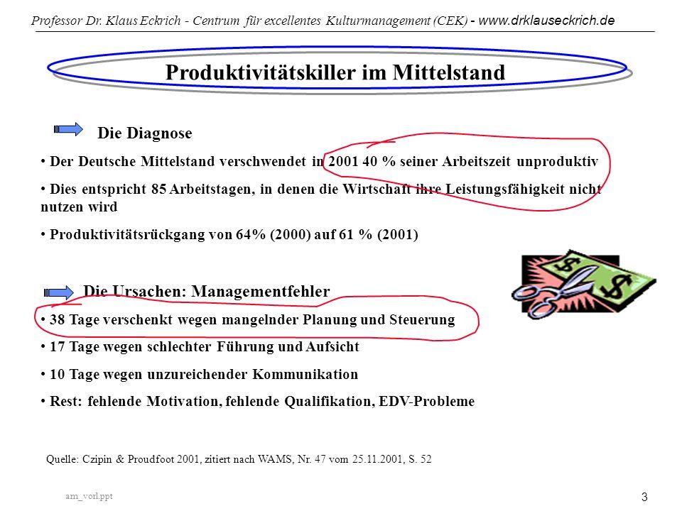 am_vorl.ppt Professor Dr. Klaus Eckrich - Centrum für excellentes Kulturmanagement (CEK) - www.drklauseckrich.de 3 Produktivitätskiller im Mittelstand