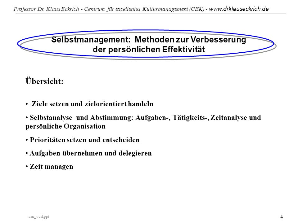 am_vorl.ppt Professor Dr. Klaus Eckrich - Centrum für excellentes Kulturmanagement (CEK) - www.drklauseckrich.de 4 Selbstmanagement: Methoden zur Verb