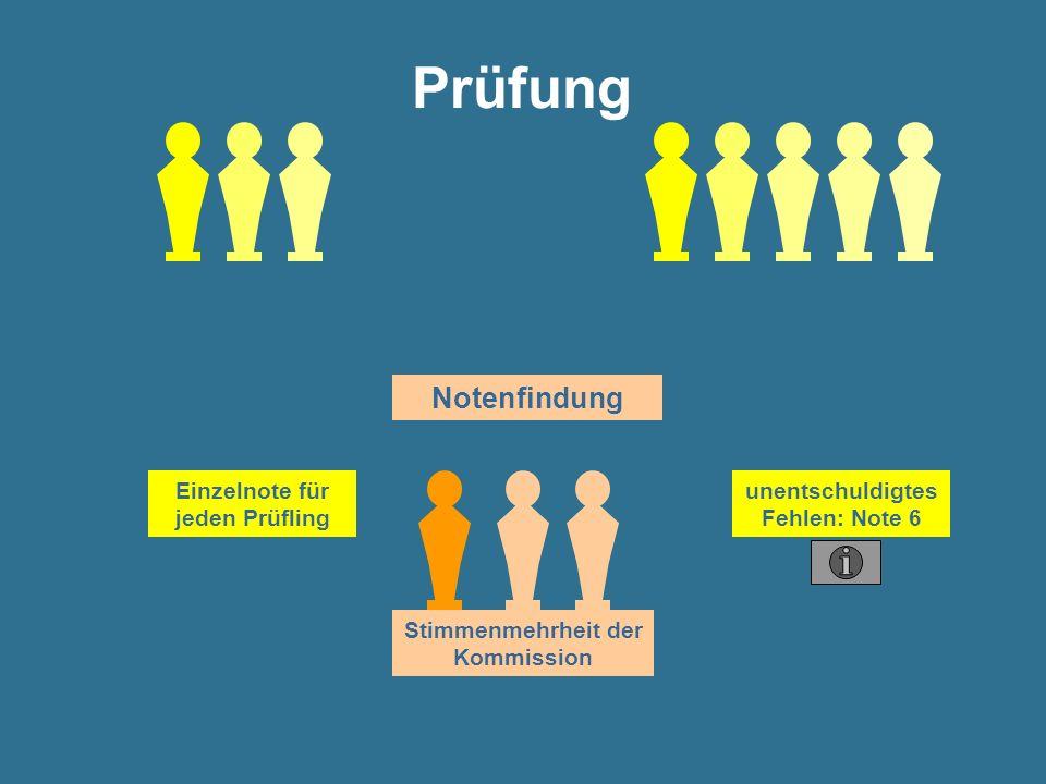 Stimmenmehrheit der Kommission Prüfung Notenfindung Einzelnote für jeden Prüfling unentschuldigtes Fehlen: Note 6