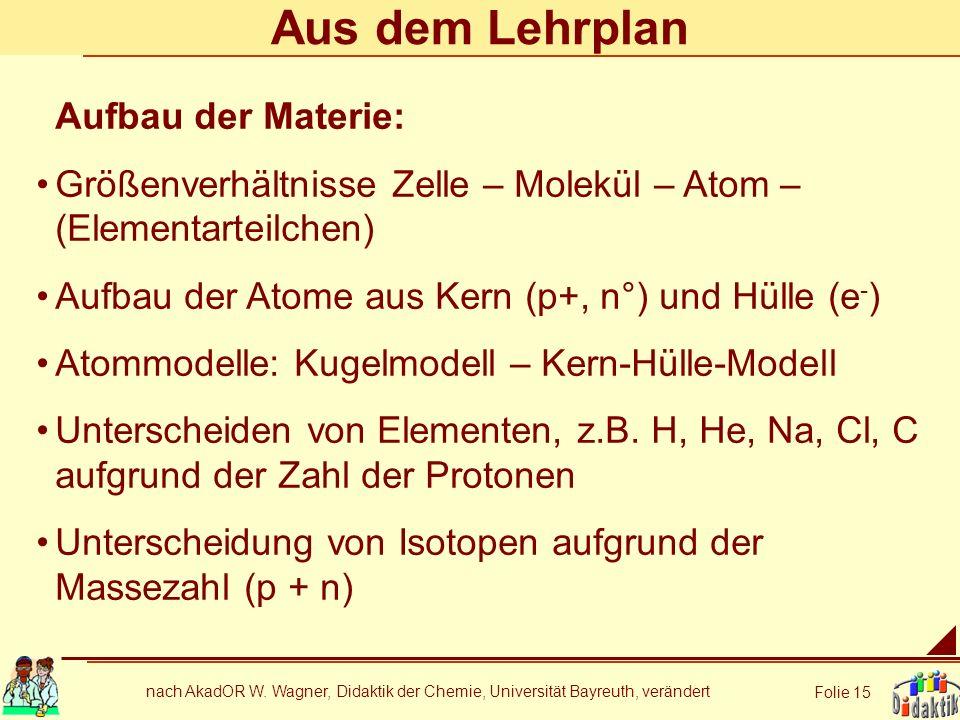 nach AkadOR W. Wagner, Didaktik der Chemie, Universität Bayreuth, verändert Folie 15 Aus dem Lehrplan Aufbau der Materie: Größenverhältnisse Zelle – M