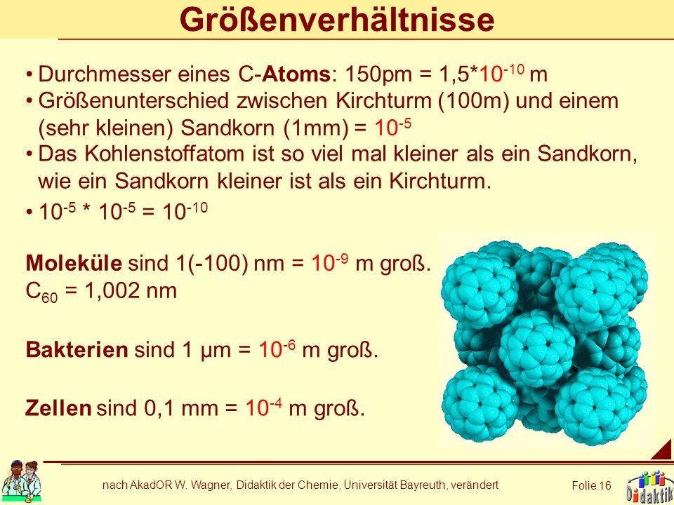 nach AkadOR W. Wagner, Didaktik der Chemie, Universität Bayreuth, verändert Folie 16 Größenverhältnisse Größenunterschied zwischen Kirchturm (100m) un