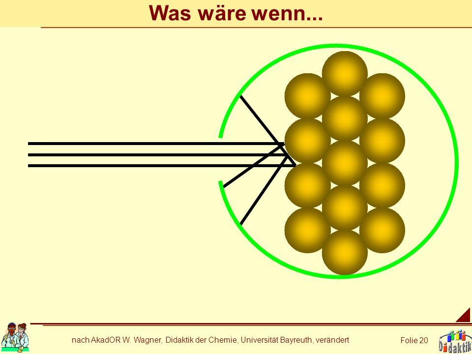 nach AkadOR W. Wagner, Didaktik der Chemie, Universität Bayreuth, verändert Folie 20 Was wäre wenn...