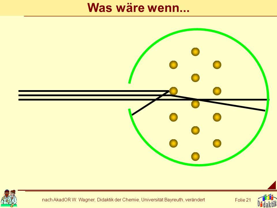 nach AkadOR W. Wagner, Didaktik der Chemie, Universität Bayreuth, verändert Folie 21 Was wäre wenn...