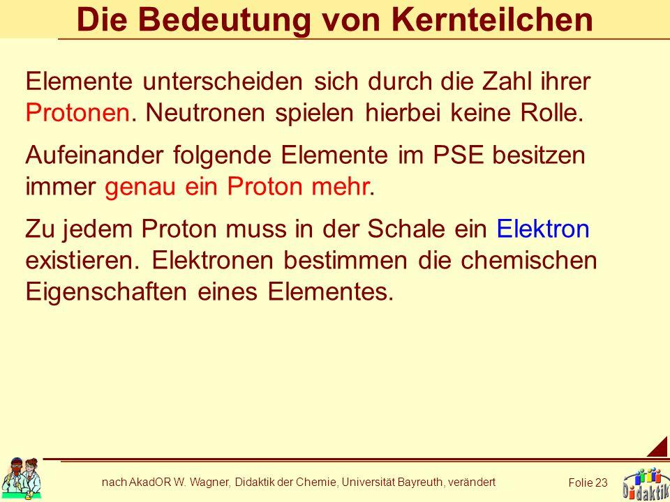 nach AkadOR W. Wagner, Didaktik der Chemie, Universität Bayreuth, verändert Folie 23 Die Bedeutung von Kernteilchen Elemente unterscheiden sich durch