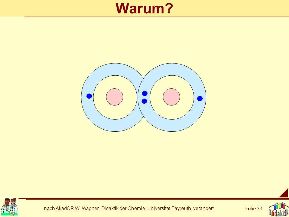 nach AkadOR W. Wagner, Didaktik der Chemie, Universität Bayreuth, verändert Folie 33 Warum?