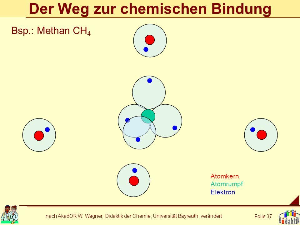 nach AkadOR W. Wagner, Didaktik der Chemie, Universität Bayreuth, verändert Folie 37 Der Weg zur chemischen Bindung Atomkern Atomrumpf Elektron Bsp.: