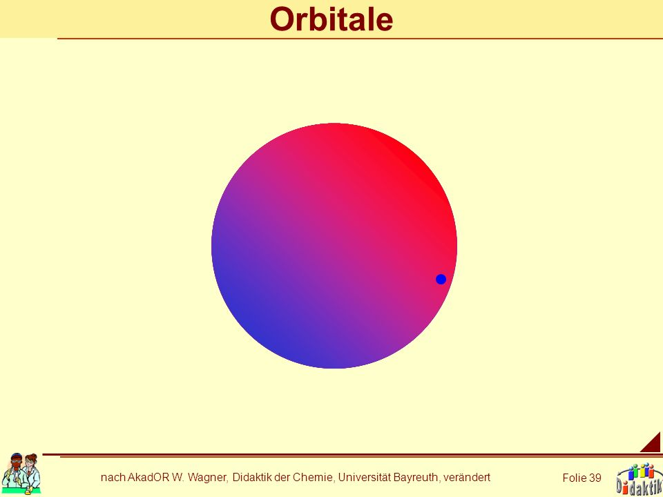 nach AkadOR W. Wagner, Didaktik der Chemie, Universität Bayreuth, verändert Folie 39 Orbitale