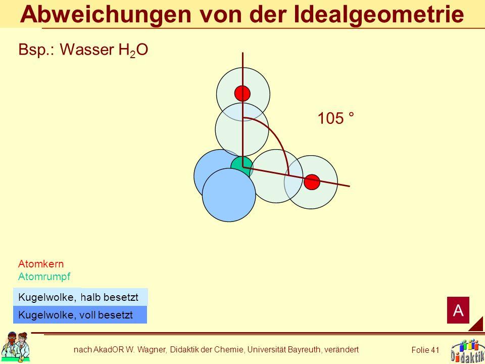 nach AkadOR W. Wagner, Didaktik der Chemie, Universität Bayreuth, verändert Folie 41 Abweichungen von der Idealgeometrie 105 ° Atomkern Atomrumpf Kuge