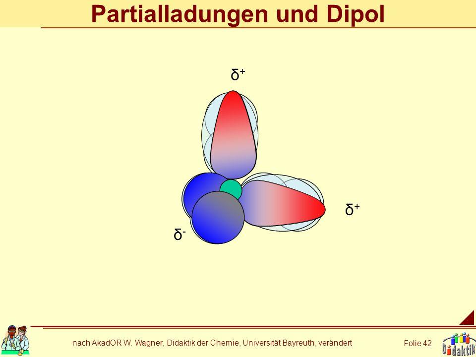 nach AkadOR W. Wagner, Didaktik der Chemie, Universität Bayreuth, verändert Folie 42 Partialladungen und Dipol δ-δ- δ+δ+ δ+δ+