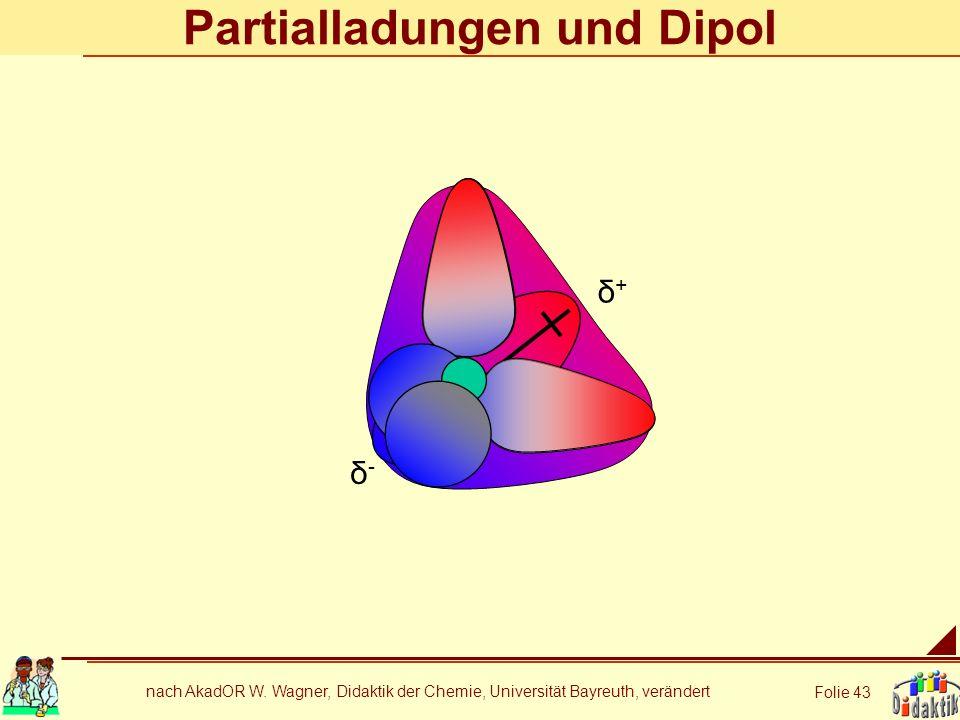 nach AkadOR W. Wagner, Didaktik der Chemie, Universität Bayreuth, verändert Folie 43 Partialladungen und Dipol δ+δ+ δ-δ-