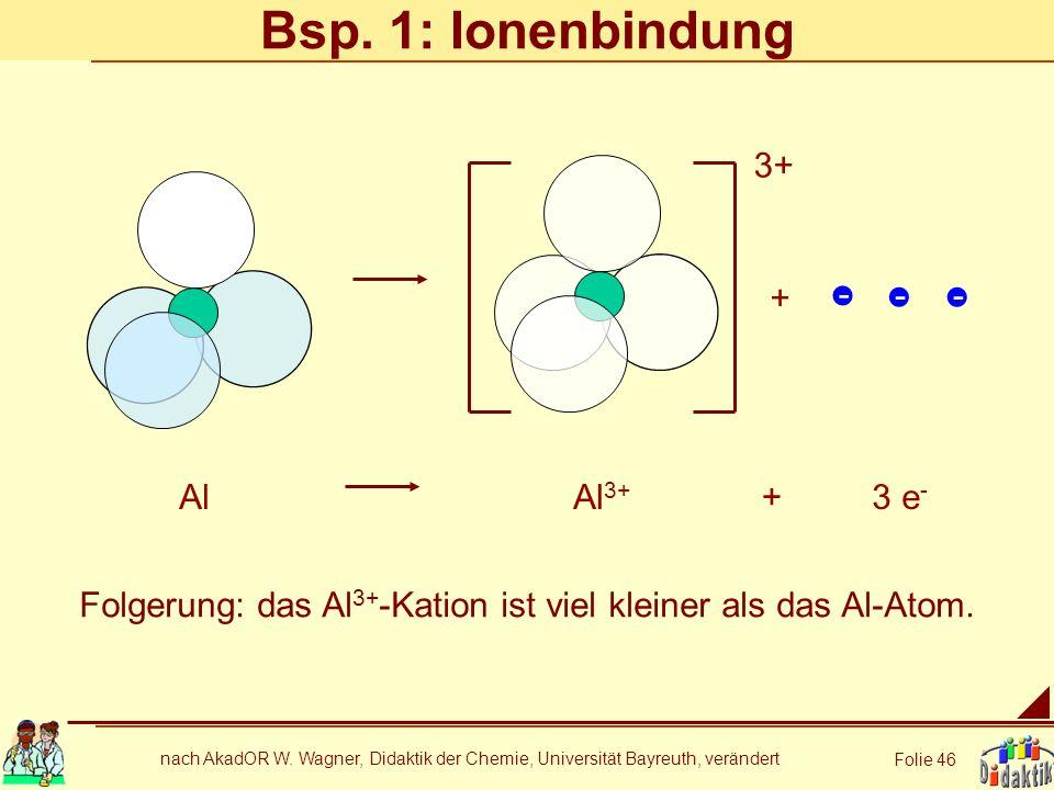 nach AkadOR W. Wagner, Didaktik der Chemie, Universität Bayreuth, verändert Folie 46 Bsp. 1: Ionenbindung AlAl 3+ 3 e - + + 3+ - -- Folgerung: das Al