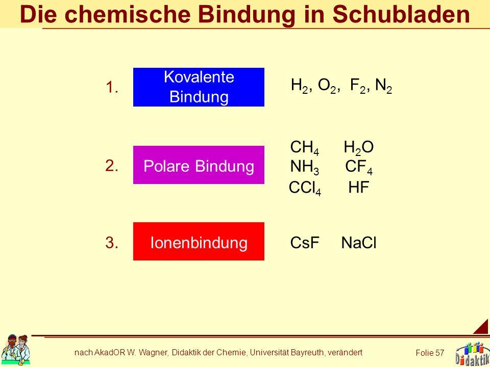nach AkadOR W. Wagner, Didaktik der Chemie, Universität Bayreuth, verändert Folie 57 Die chemische Bindung in Schubladen Polare Bindung Ionenbindung K