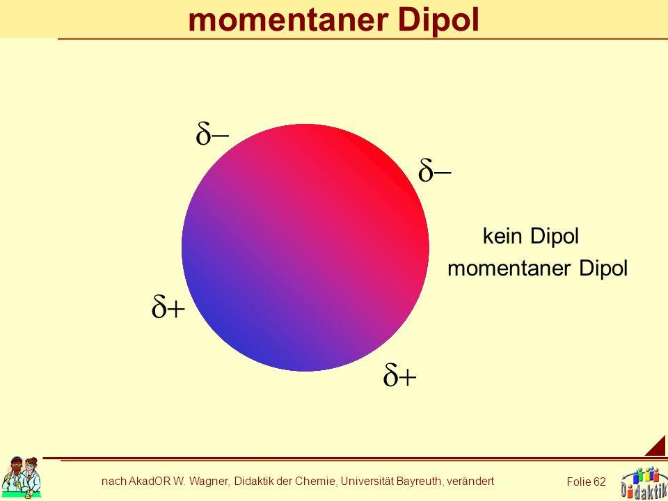 nach AkadOR W. Wagner, Didaktik der Chemie, Universität Bayreuth, verändert Folie 62 momentaner Dipol kein Dipol momentaner Dipol