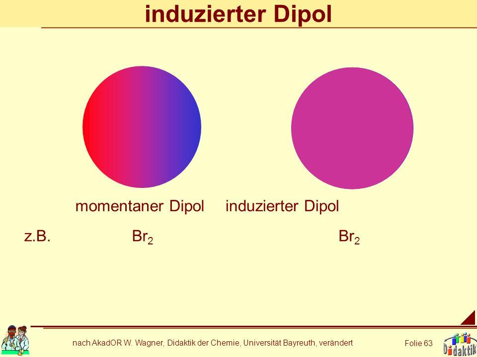 nach AkadOR W. Wagner, Didaktik der Chemie, Universität Bayreuth, verändert Folie 63 induzierter Dipol z.B.Br 2 momentaner Dipolinduzierter Dipol
