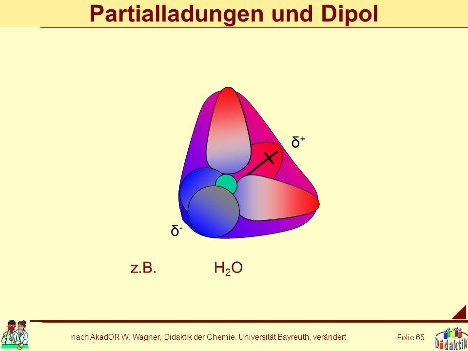 nach AkadOR W. Wagner, Didaktik der Chemie, Universität Bayreuth, verändert Folie 65 Partialladungen und Dipol δ+δ+ δ-δ- z.B.H2OH2O