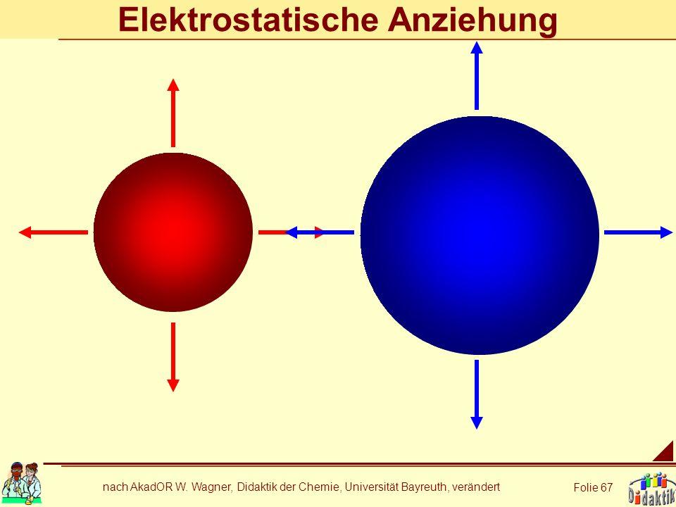 nach AkadOR W. Wagner, Didaktik der Chemie, Universität Bayreuth, verändert Folie 67 Elektrostatische Anziehung