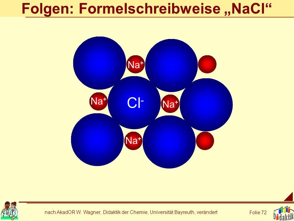 nach AkadOR W. Wagner, Didaktik der Chemie, Universität Bayreuth, verändert Folie 72 Folgen: Formelschreibweise NaCl Na + Cl - Na +