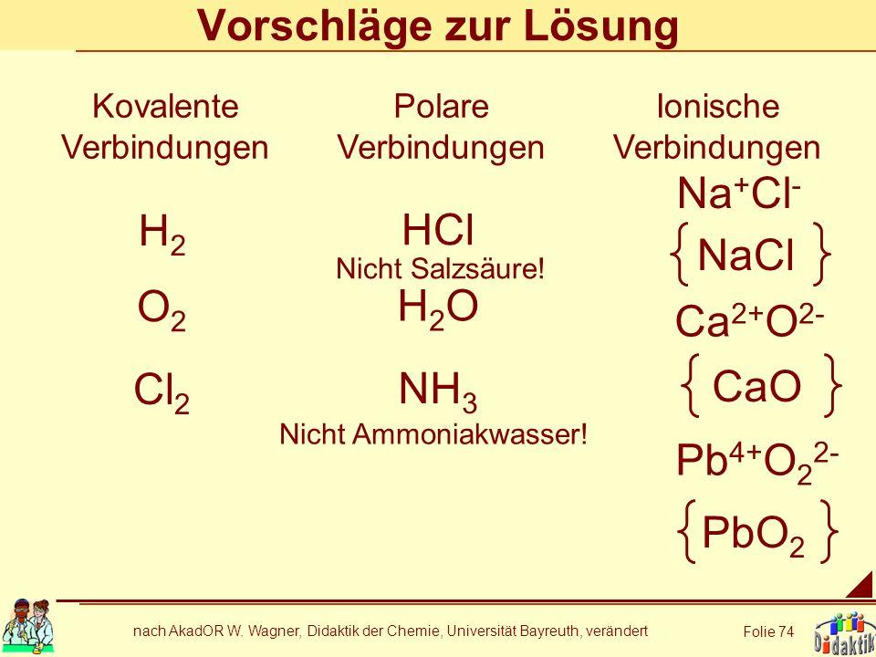nach AkadOR W. Wagner, Didaktik der Chemie, Universität Bayreuth, verändert Folie 74 Vorschläge zur Lösung HCl Kovalente Verbindungen Polare Verbindun