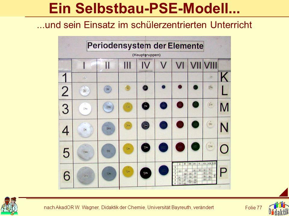 nach AkadOR W. Wagner, Didaktik der Chemie, Universität Bayreuth, verändert Folie 77 Ein Selbstbau-PSE-Modell......und sein Einsatz im schülerzentrier