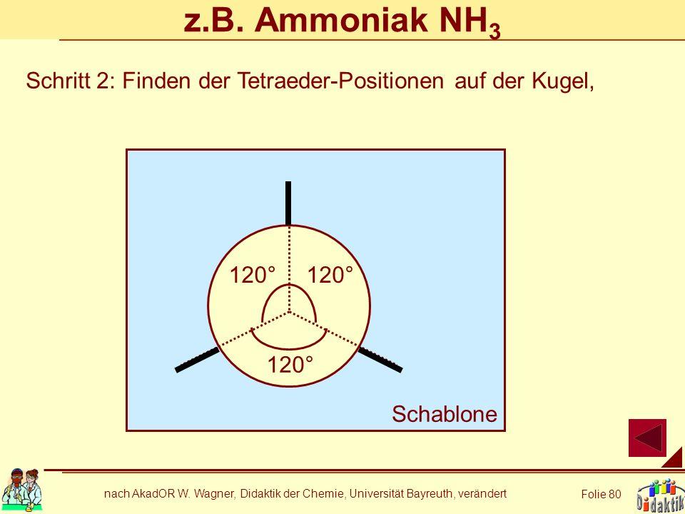 nach AkadOR W. Wagner, Didaktik der Chemie, Universität Bayreuth, verändert Folie 80 z.B. Ammoniak NH 3 Schritt 2: Finden der Tetraeder-Positionen auf