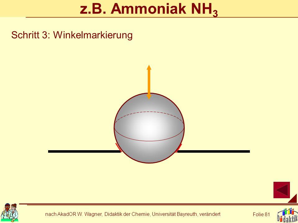nach AkadOR W. Wagner, Didaktik der Chemie, Universität Bayreuth, verändert Folie 81 z.B. Ammoniak NH 3 Schritt 3: Winkelmarkierung
