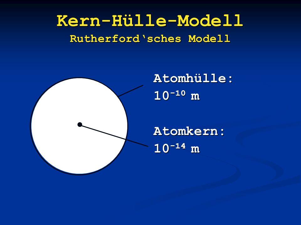 Der Streuversuch II Rutherfords Folgerungen: Atome sind leer. Sie enthalten einen positiven Kern, der positive - Teil- chen ablenkt oder reflektiert.