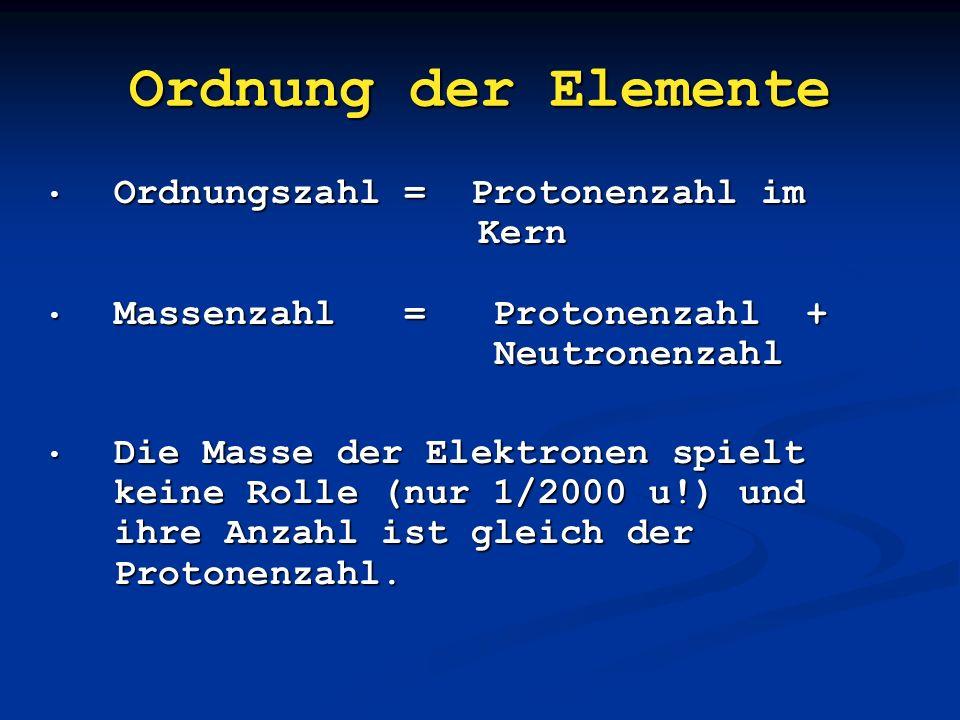 Die Elementarteilchen TeilchenMasseLadungOrt Proton p + 1u+1Kern Elektron e - 1/2000uHülle Neutron n° 1u0Kern