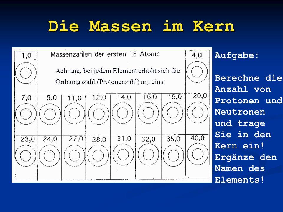 Ordnung der Elemente Ordnungszahl = Protonenzahl im Kern Ordnungszahl = Protonenzahl im Kern Massenzahl = Protonenzahl + Neutronenzahl Massenzahl = Pr