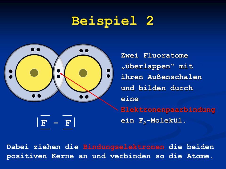 Beispiel 1 Zwei Wasserstoffatome überlappen mit ihren Außenschalen und bilden mit Hilfe einer Elektronenpaarbindung ein H 2 -Molekül. H-H Dabei ziehen