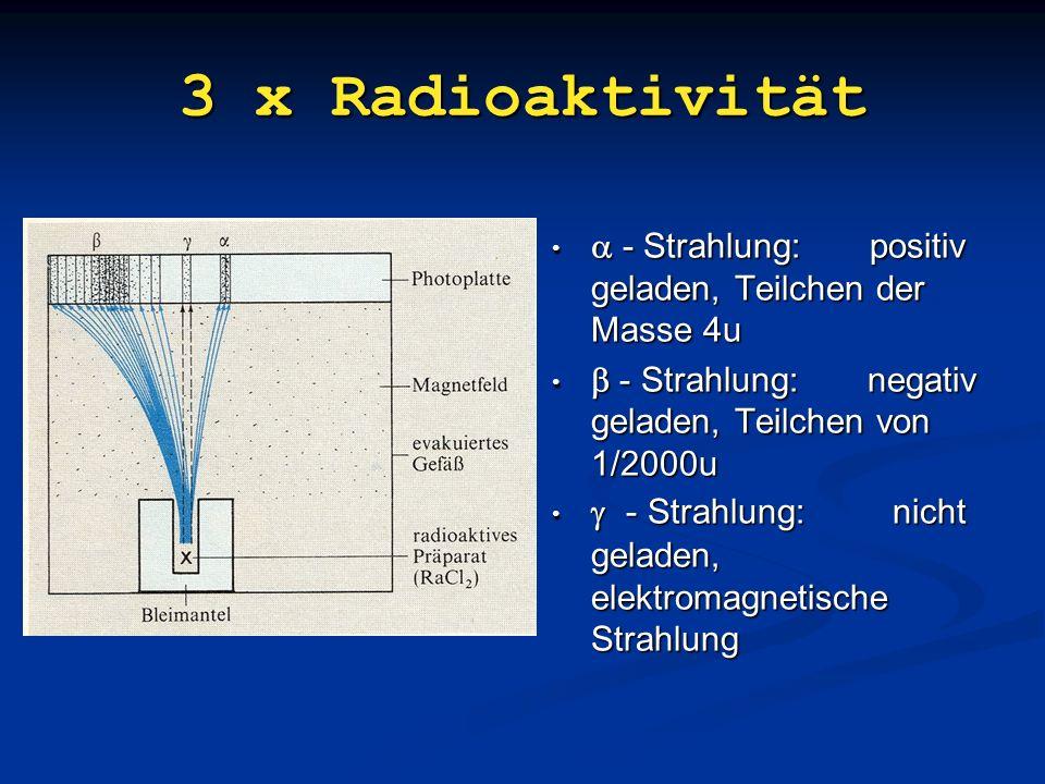 Die Radioaktivität E. Rutherford 1871 - 1937 Physiker Untersuchung der Radioaktivität Streuversuche 1908 Nobelpreis