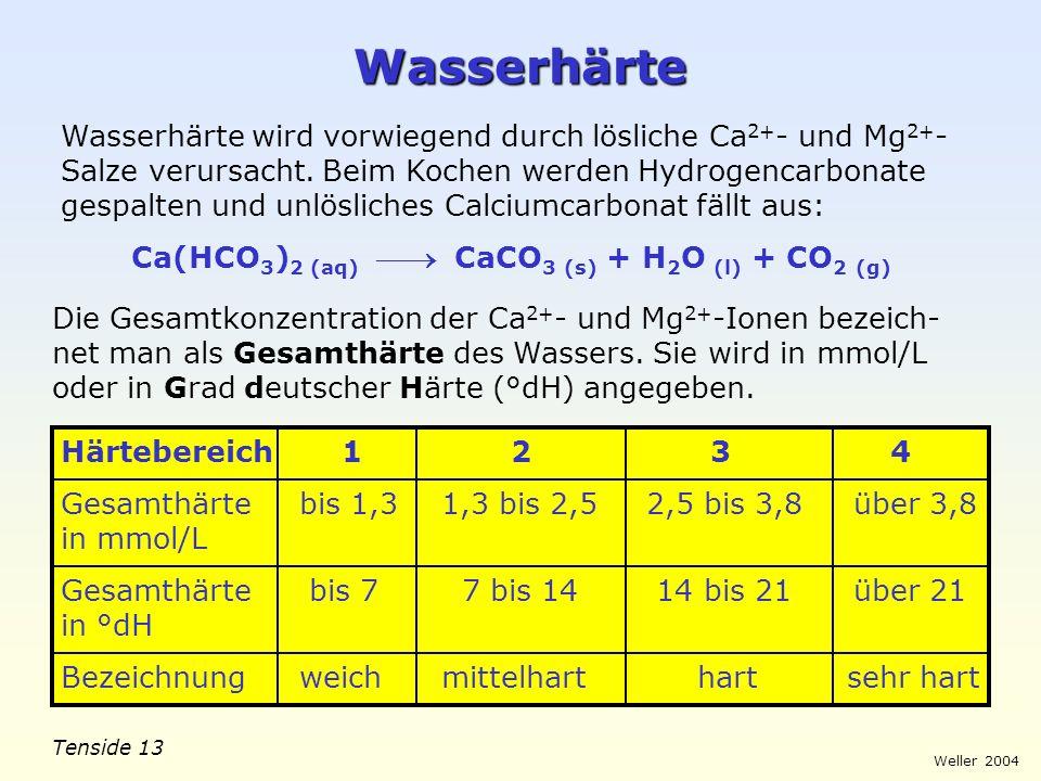 Tenside 13 Weller 2004 Härtebereich 1 2 3 4 Gesamthärte bis 1,31,3 bis 2,52,5 bis 3,8über 3,8 in mmol/L Gesamthärte bis 7 7 bis 14 14 bis 21über 21 in