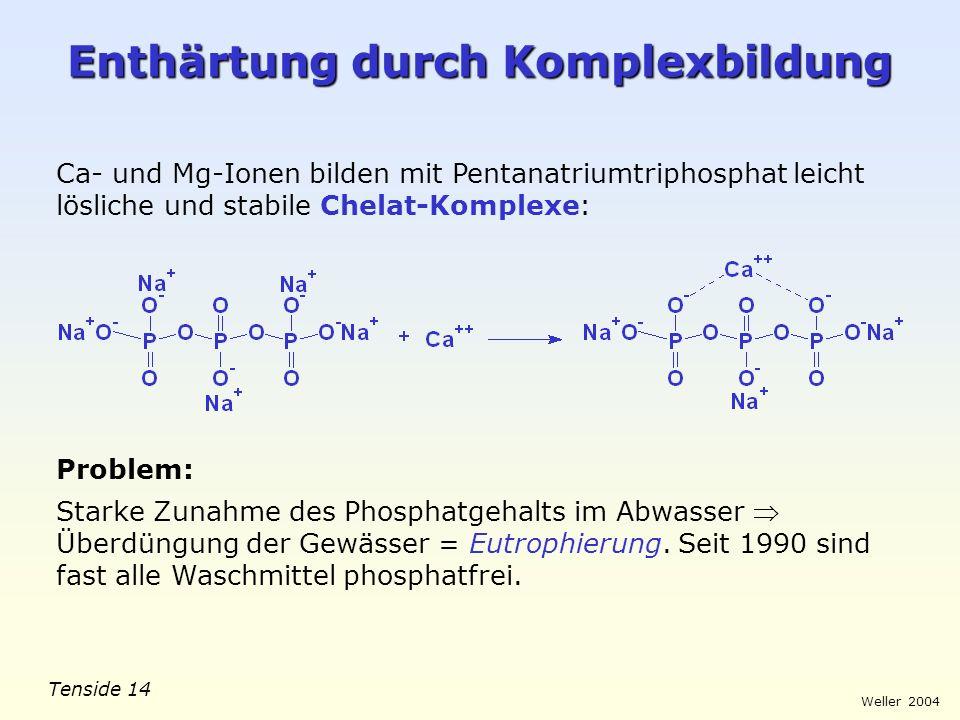Tenside 14 Weller 2004 Enthärtung durch Komplexbildung Ca- und Mg-Ionen bilden mit Pentanatriumtriphosphat leicht lösliche und stabile Chelat-Komplexe