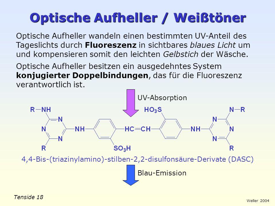 Tenside 18 Weller 2004 Optische Aufheller / Weißtöner Optische Aufheller wandeln einen bestimmten UV-Anteil des Tageslichts durch Fluoreszenz in sicht