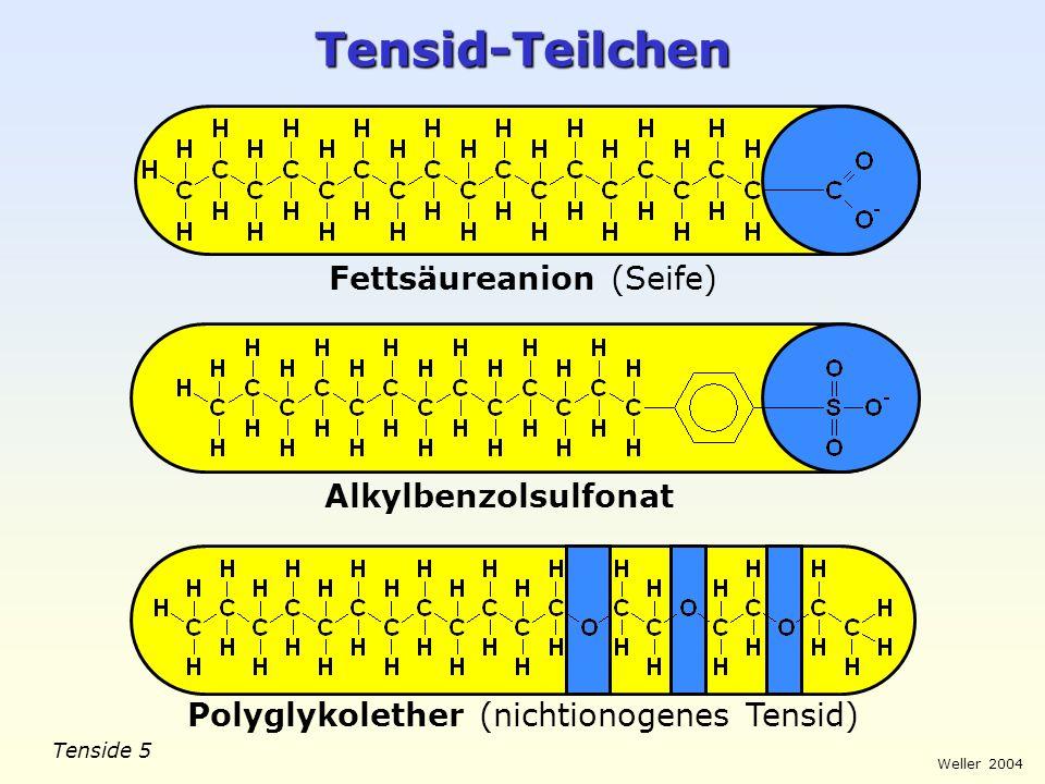 Tenside 16 Weller 2004 Enthärtung durch Ionenaustausch Ca- und Mg-Ionen binden an polymere Kationenaustauscher mit Sulfonsäure-Gruppen und werden gegen H + -Ionen oder Alkali-Ionen ausgetauscht: