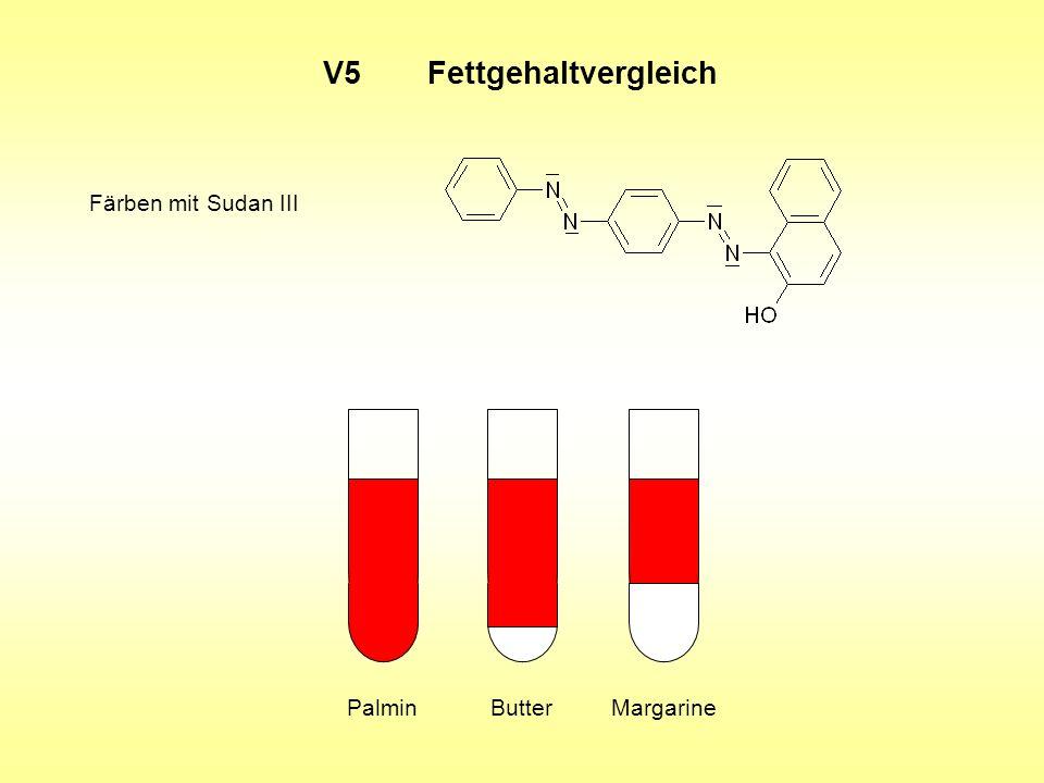Färben mit Sudan III V5Fettgehaltvergleich MargarineButterPalmin