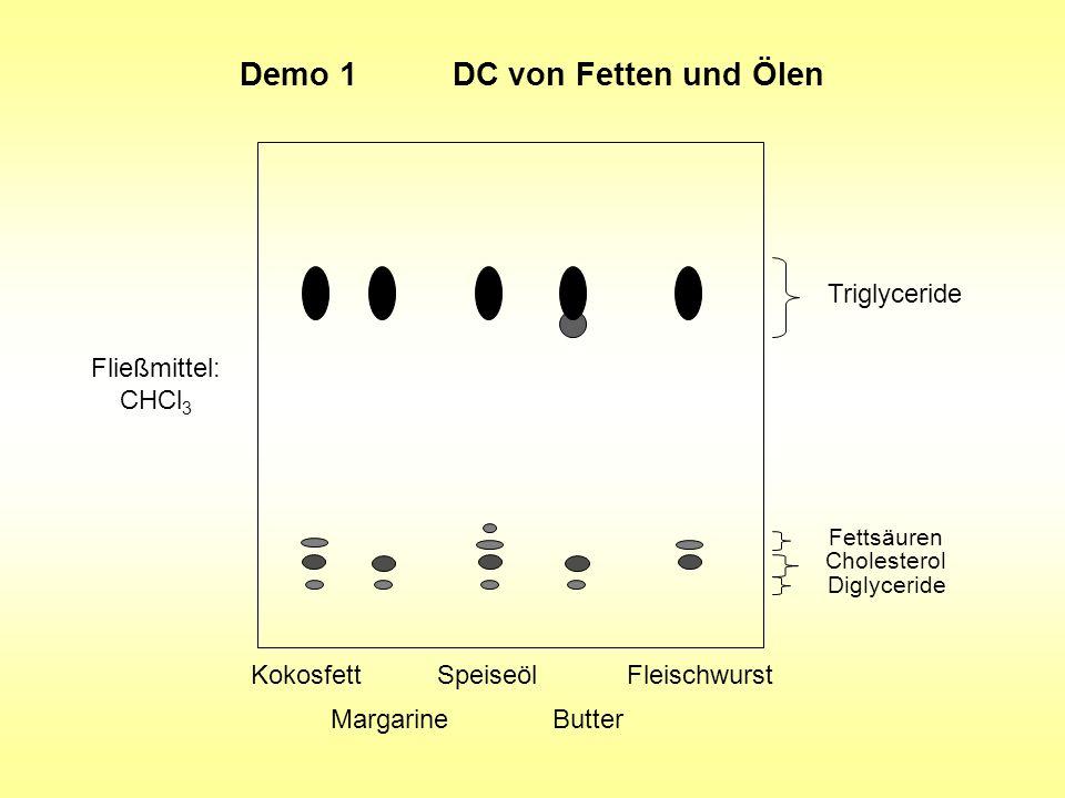Demo 1DC von Fetten und Ölen Triglyceride Fettsäuren Cholesterol Diglyceride Kokosfett Margarine Speiseöl Butter Fleischwurst Fließmittel: CHCl 3