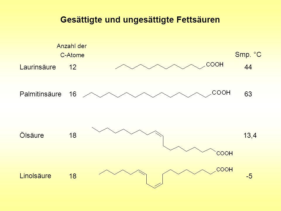 Gesättigte und ungesättigte Fettsäuren Anzahl der C-Atome 12 16 18 Laurinsäure Palmitinsäure Ölsäure Linolsäure Smp. °C 44 63 13,4 -5