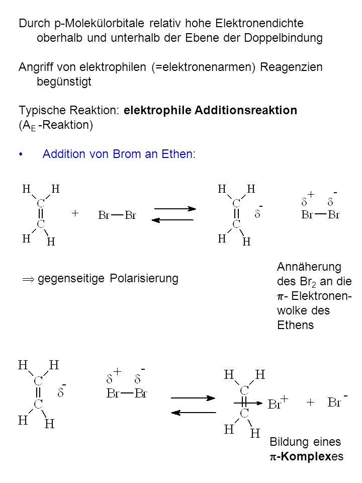 Durch p-Molekülorbitale relativ hohe Elektronendichte oberhalb und unterhalb der Ebene der Doppelbindung Angriff von elektrophilen (=elektronenarmen) Reagenzien begünstigt Typische Reaktion: elektrophile Additionsreaktion (A E -Reaktion) Addition von Brom an Ethen: Annäherung des Br 2 an die - Elektronen- wolke des Ethens gegenseitige Polarisierung Bildung eines -Komplexes