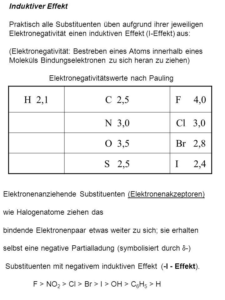Elektronegativitätswerte nach Pauling H 2,1C 2,5F 4,0 N 3,0Cl 3,0 O 3,5Br 2,8 S 2,5I 2,4 Induktiver Effekt Praktisch alle Substituenten üben aufgrund ihrer jeweiligen Elektronegativität einen induktiven Effekt (I-Effekt) aus: (Elektronegativität: Bestreben eines Atoms innerhalb eines Moleküls Bindungselektronen zu sich heran zu ziehen) Elektronenanziehende Substituenten (Elektronenakzeptoren) wie Halogenatome ziehen das bindende Elektronenpaar etwas weiter zu sich; sie erhalten selbst eine negative Partialladung (symbolisiert durch -) Substituenten mit negativem induktiven Effekt (-I - Effekt).