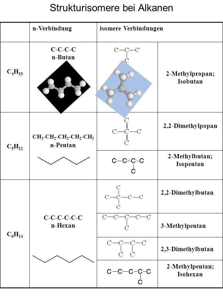n-Verbindungisomere Verbindungen C 4 H 10 C-C-C-C n-Butan 2-Methylpropan; Isobutan C 5 H 12 CH 3 -CH 2 -CH 2 -CH 2 -CH 3 n-Pentan 2,2-Dimethylpopan 2-Methylbutan; Isopentan C 6 H 14 C-C-C-C-C-C n-Hexan 2,2-Dimethylbutan 3-Methylpentan 2,3-Dimethylbutan 2-Methylpentan; Isohexan Strukturisomere bei Alkanen