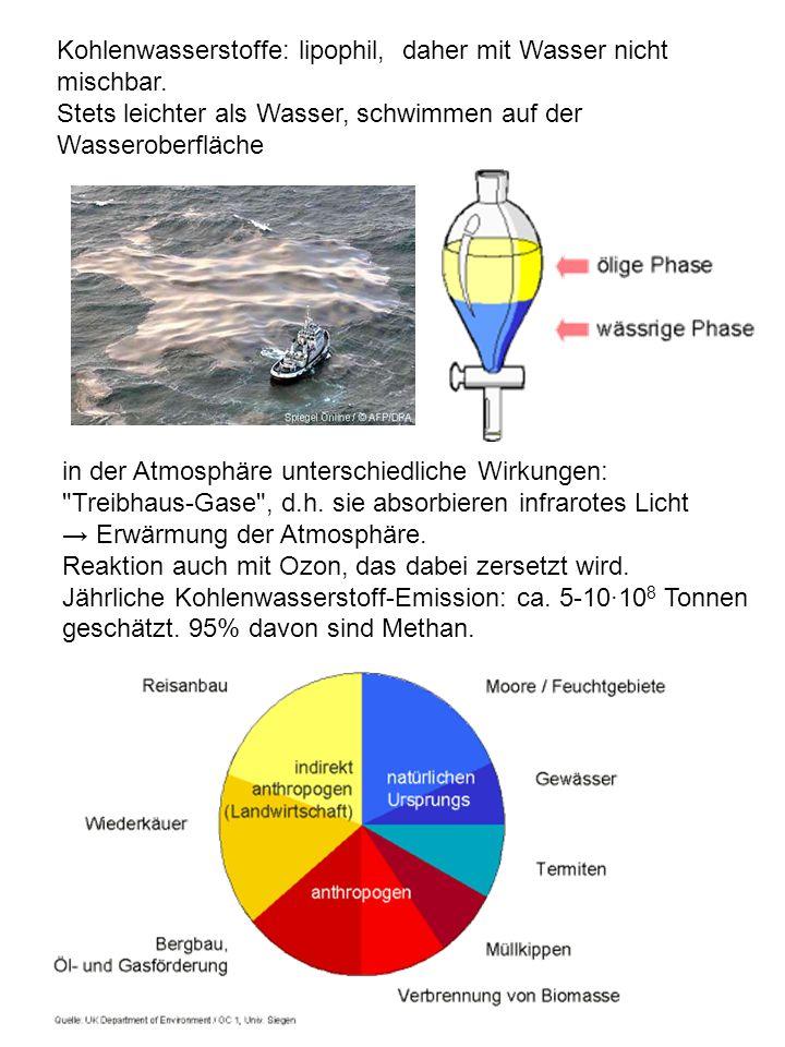Kohlenwasserstoffe: lipophil, daher mit Wasser nicht mischbar.