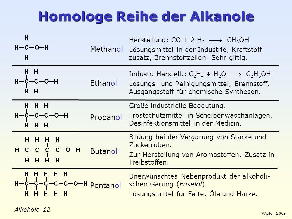 Weller 2005 Alkohole 12 Homologe Reihe der Alkanole Methanol Ethanol Propanol Butanol Pentanol Herstellung: CO + 2 H 2 CH 3 OH Lösungsmittel in der In
