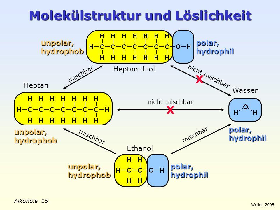 Weller 2005 Alkohole 15 Molekülstruktur und Löslichkeit Heptan-1-ol Ethanol mischbar X nicht mischbar X mischbar unpolar, hydrophob polar, hydrophil H