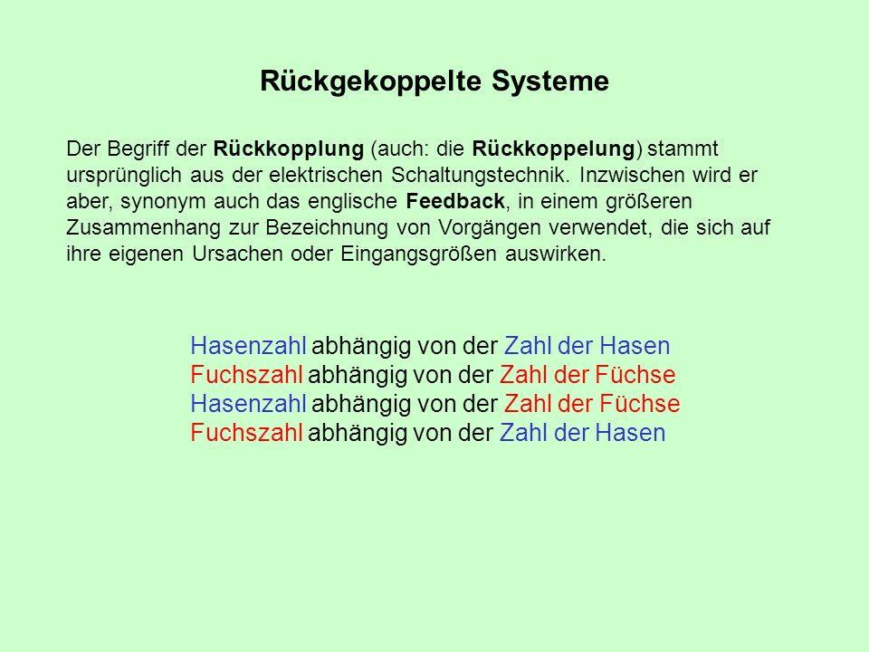 Rückgekoppelte Systeme Der Begriff der Rückkopplung (auch: die Rückkoppelung) stammt ursprünglich aus der elektrischen Schaltungstechnik. Inzwischen w
