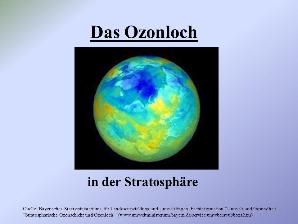 Was ist Ozon.