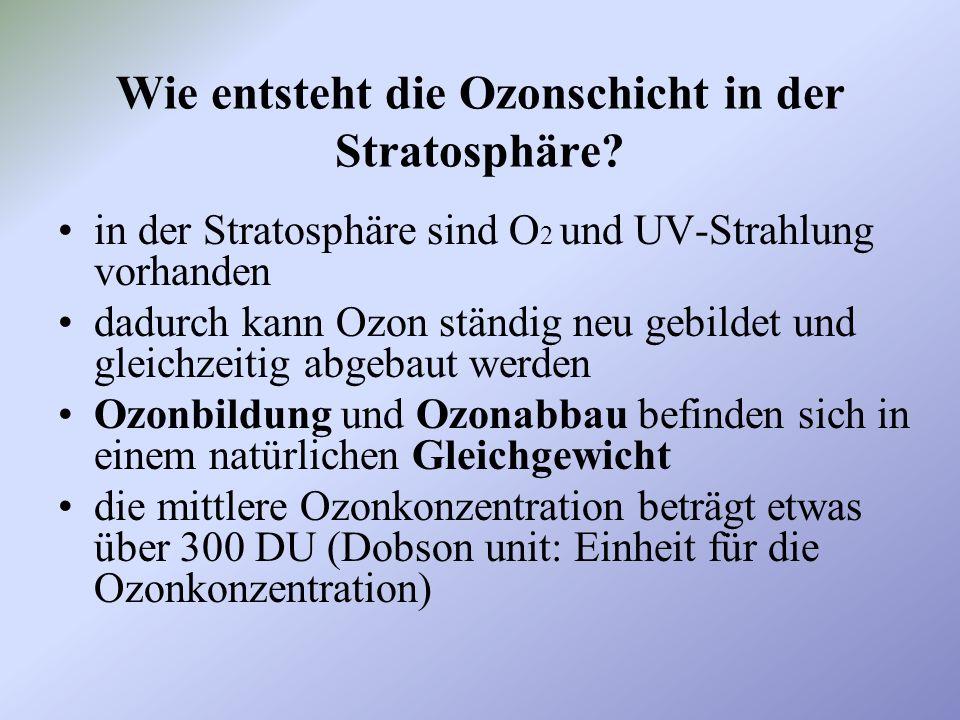 Ozonbildung: energiereiche UV-C-Strahlung spaltet den molekularen Sauerstoff in zwei Sauerstoff- Radikale: O 2 ---> O + O (die UV-C-Strahlung wird bei dieser Reaktion völlig absorbiert ==> Temperaturerhöhung) die aggressiven Sauerstoff-Radikale verbin- den sich sofort mit anderen Substanzen, u.a.